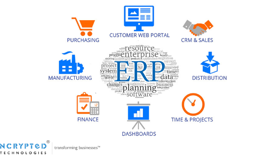 Which Features are offered in ERP Software Development Services?
